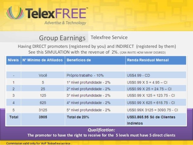 Group Earnings               Telexfree Service        Having DIRECT promoters (registered by you) and INDIRECT (registered...