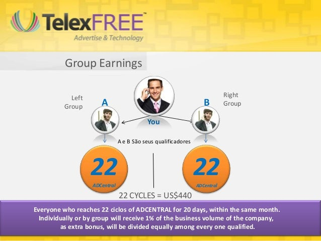 Group Earnings            Left                                                           Right          Group       A     ...