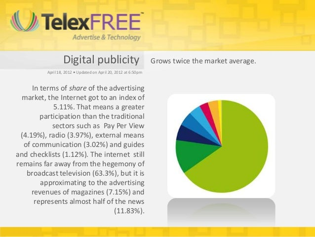 Digital publicity                              Grows twice the market average.          April 18, 2012 • Updated on April ...