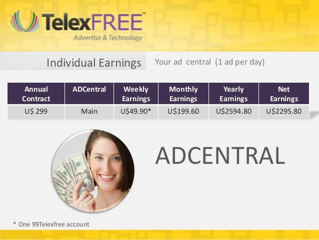 Individual Earnings            Your ad central (1 ad per day)   Annual          ADCentral   Weekly        Monthly        Y...