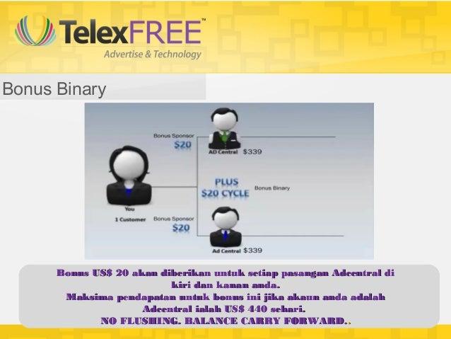 Bonus Binary      Bonus US$ 20 akan diberikan untuk setiap pasangan Adcentral di                          kiri dan kanan a...
