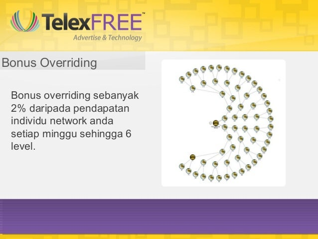Bonus Overriding Bonus overriding sebanyak 2% daripada pendapatan individu network anda setiap minggu sehingga 6 level.