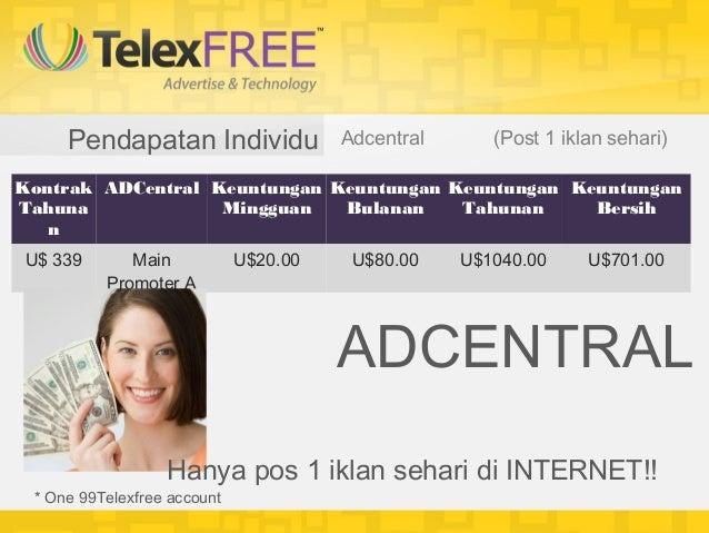 Pendapatan Individu               Adcentral      (Post 1 iklan sehari)Kontrak ADCentral Keuntungan Keuntungan Keuntungan K...