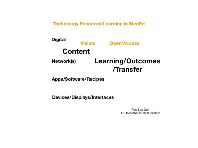 Digital Network(s) Content Apps/Software/Recipes Devices/Displays/Interfaces Learning/Outcomes /Transfer Technology Enhanc...