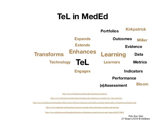 TeL in MedEd Technology Transforms TeL Enhances Extends Expands Engages Learners Learning Poh-Sun Goh  27 March 2019 @ 043...