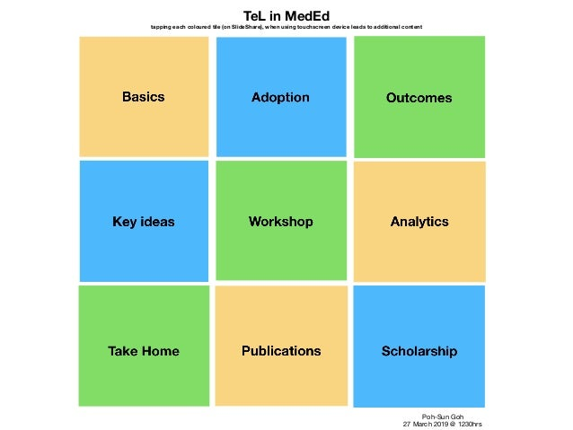 TeL in MedEd tapping each coloured tile (on SlideShare), when using touchscreen device leads to additional content Poh-Sun...