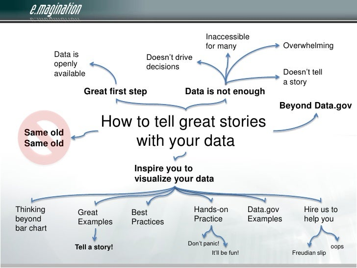 how to write a data story