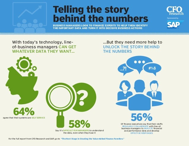 Telling the story  behind the numbers  BUSINESS MANAGERS LOOK TO FINANCE EXPERTS TO HELP THEM IDENTIFY  THE IMPORTANT DATA...