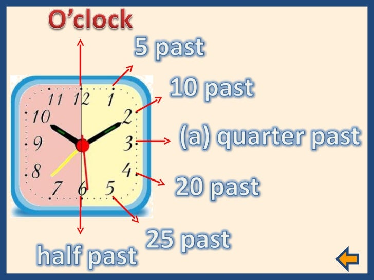 Telling the time Slide 3