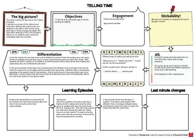 Telling time lesson plan
