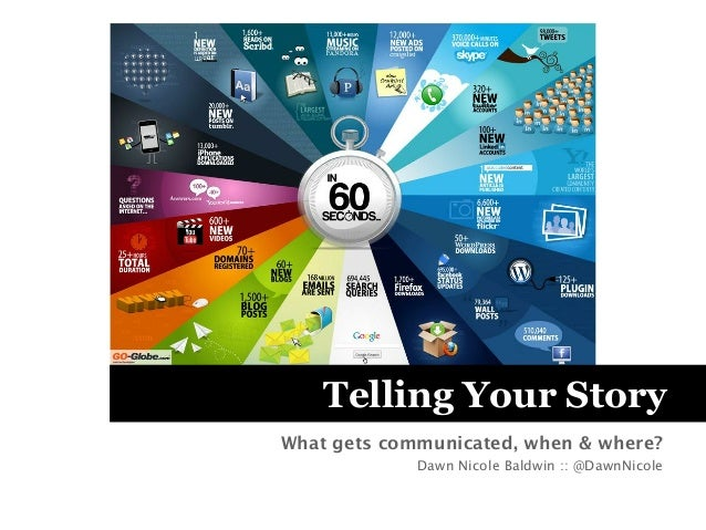 What gets communicated, when & where? Dawn Nicole Baldwin :: @DawnNicole Telling Your Story