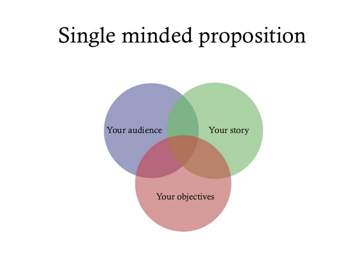 The single-minded proposition