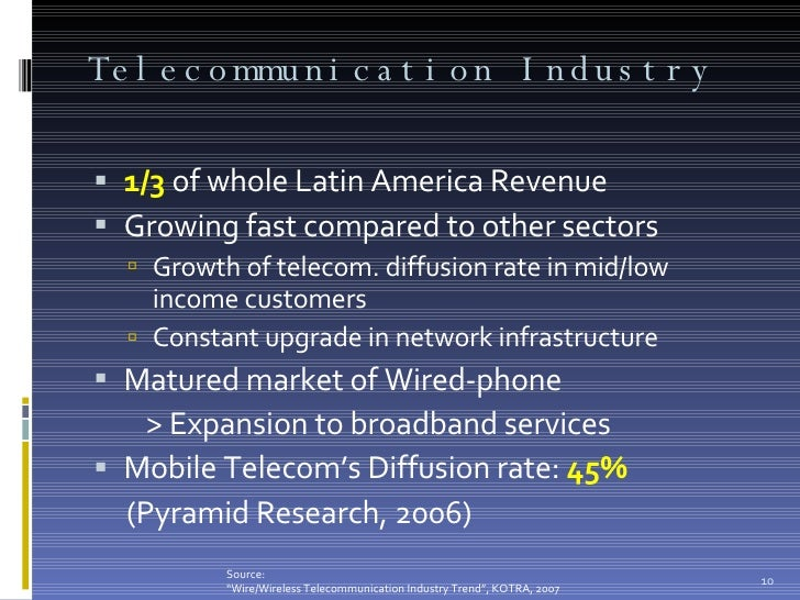 telecommunication industry competitiveness Competitiveness in nigeria telecommunication industry: marketing strategy  or download with email competitiveness in nigeria telecommunication industry: marketing strategy download  ibadan abstract this study has examined competitiveness in nigeria telecommunication industry due to momentous increase in competition between mobile.