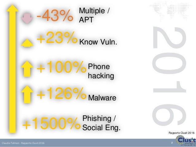 akamai state of the internet report q1 2016 pdf