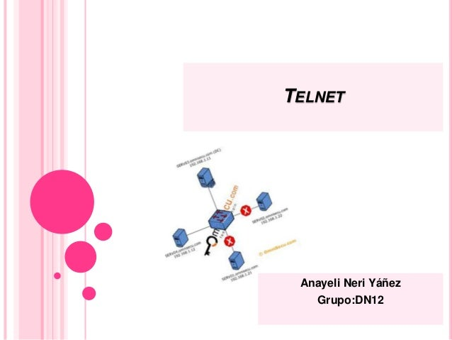 TELNET Anayeli Neri Yáñez    Grupo:DN12