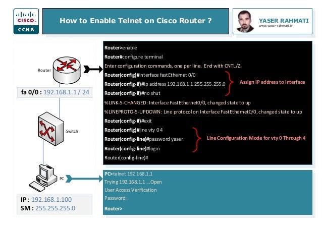 How to Enable Telnet on Cisco Router ? YASER RAHMATI www.yaser-rahmati.ir Router>enable Router#configure terminal Enter co...