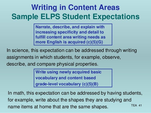 telpas math writing prompts Texas english language proficiency assessment system (telpas) • state-certified telpas writing • write about something you are learning in your math.