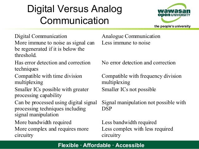 analog vs digital communication What are the advantages and disadvantages of digital communication  of analog vs digital communication  than the analog communicationit.