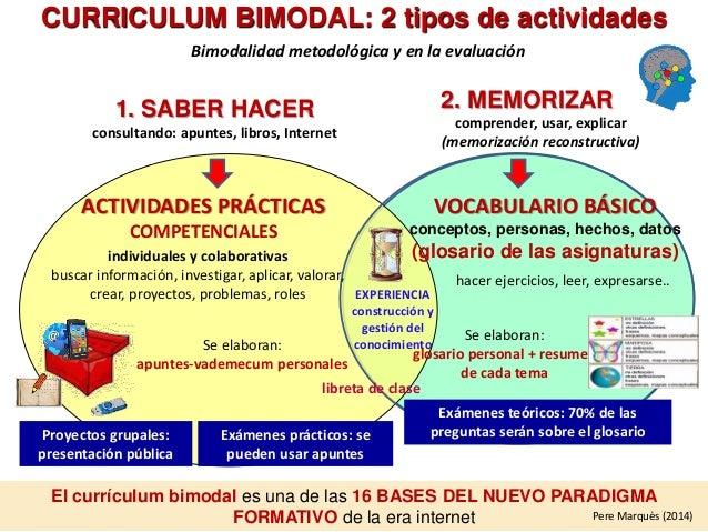El currículum bimodal es una de las 16 BASES DEL NUEVO PARADIGMA FORMATIVO de la era internet ACTIVIDADES PRÁCTICAS COMPET...