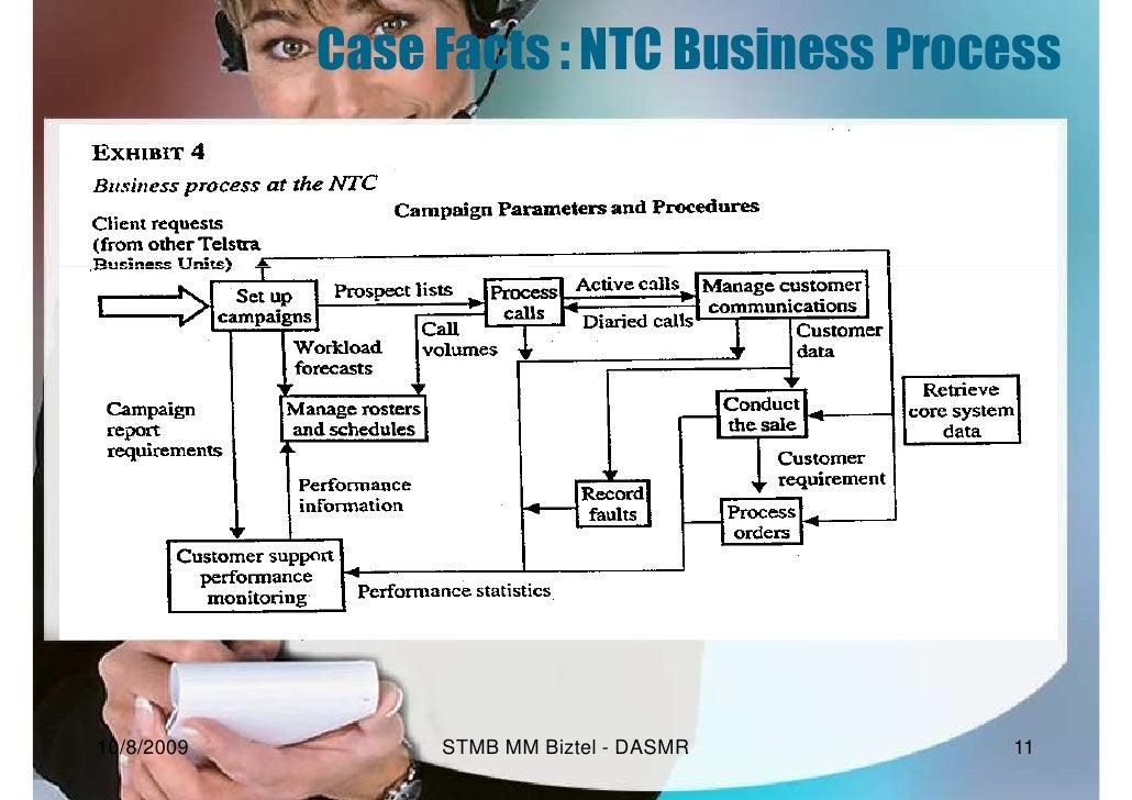 Telstra case study pdf