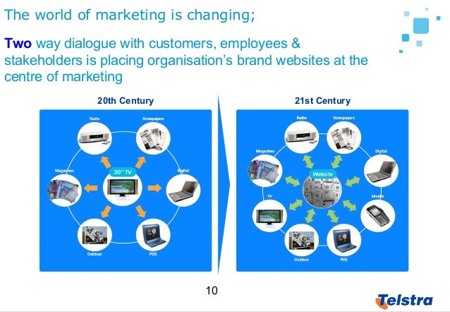 10 The world of marketing is changing; 21st Century20th Century Two way dialogue with customers, employees & stakeholders ...