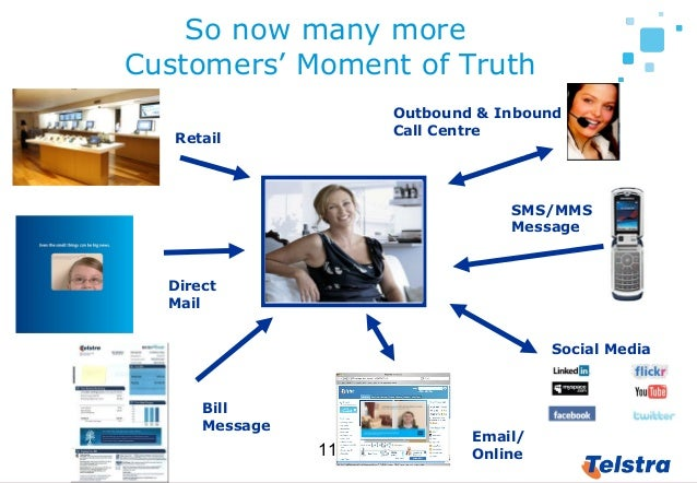 11 So now many more Customers' Moment of Truth Retail Direct Mail Bill Message Outbound & Inbound Call Centre SMS/MMS Mess...
