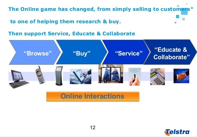"""12 """"Browse"""" """"Buy"""" """"Service"""" The Online game has changed, from simply selling to customers to one of helping them research ..."""