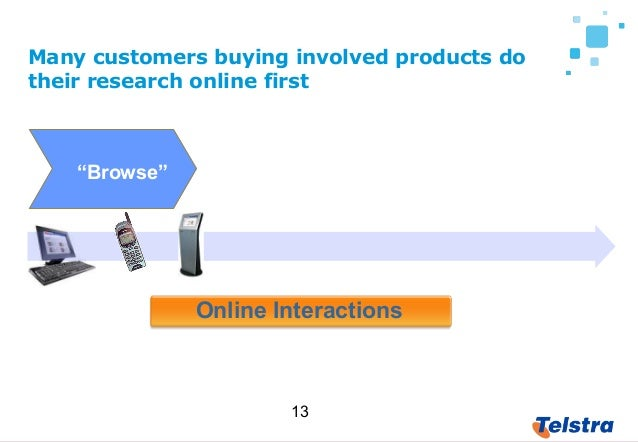 """13 """"Browse"""" """"Buy"""" Many customers buying involved products do their research online first Online Interactions"""