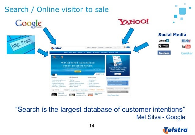 """14 Search / Online visitor to sale Social Media """"Search is the largest database of customer intentions"""" Mel Silva - Google"""