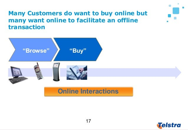 """17 """"Browse"""" """"Buy"""" """"Service"""" Many Customers do want to buy online but many want online to facilitate an offline transaction..."""