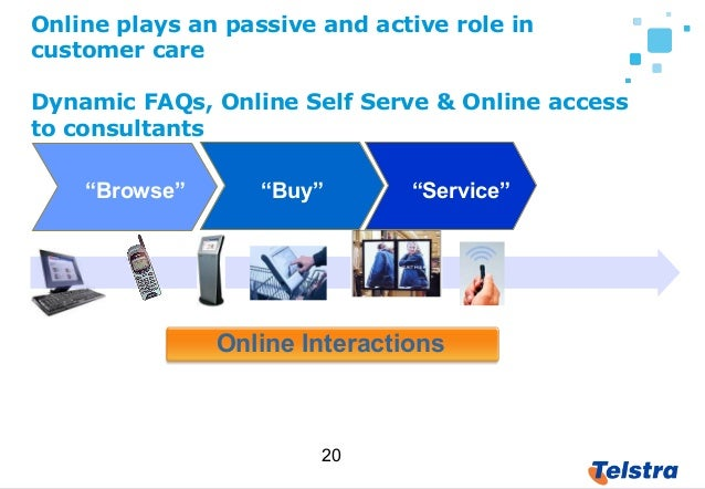 """20 """"Browse"""" """"Buy"""" """"Service"""" Online plays an passive and active role in customer care Dynamic FAQs, Online Self Serve & Onl..."""