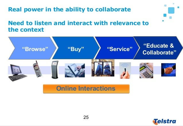 """25 """"Browse"""" """"Buy"""" """"Service"""" Real power in the ability to collaborate Need to listen and interact with relevance to the con..."""