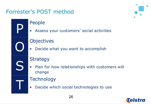 26 Forrester's POST method P People • Assess your customers' social activities O Objectives • Decide what you want to acco...