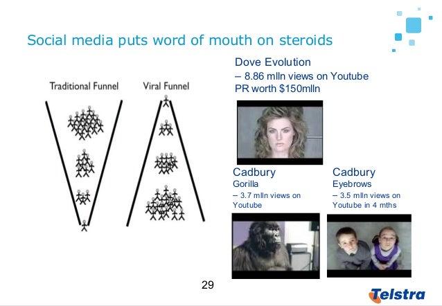 29 Social media puts word of mouth on steroids Dove Evolution – 8.86 mlln views on Youtube PR worth $150mlln Cadbury Goril...