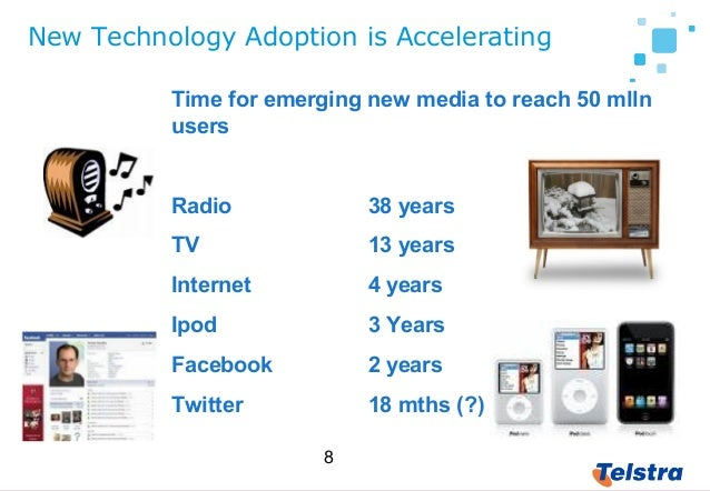 8 New Technology Adoption is Accelerating Time for emerging new media to reach 50 mlln users Radio 38 years TV 13 years In...