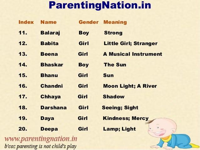 Telugu Baby Names Ebook