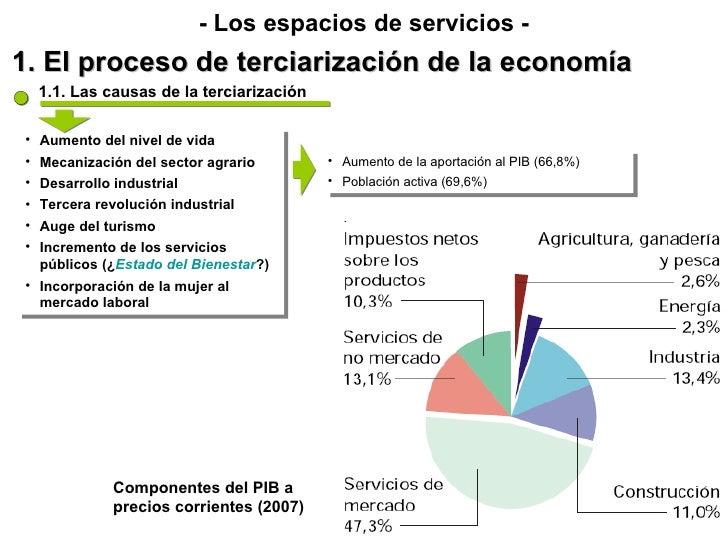 GEO 07.A. Terciarización y heterogeneidad Slide 3