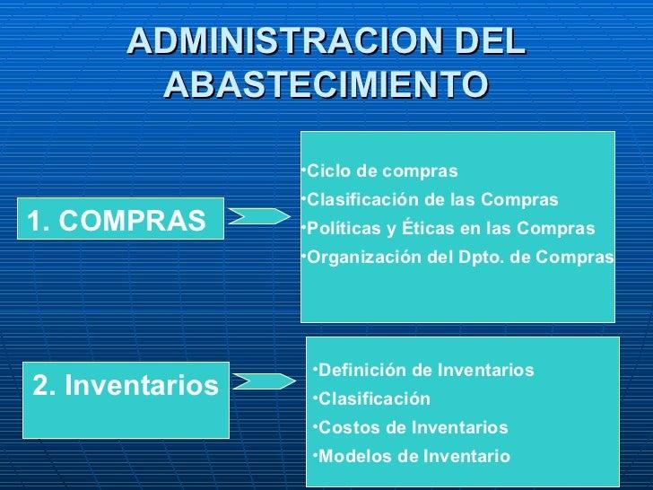 ADMINISTRACION DEL ABASTECIMIENTO 1. COMPRAS  <ul><li>Ciclo de compras </li></ul><ul><li>Clasificación de las Compras </li...