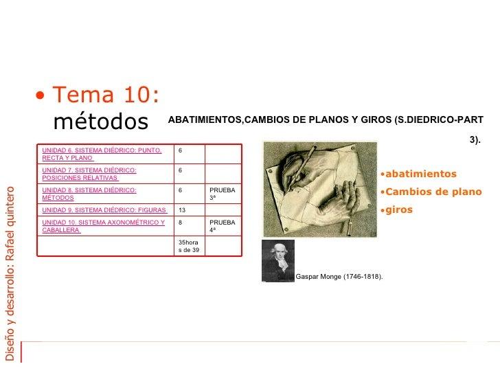 ABATIMIENTOS,CAMBIOS DE PLANOS Y GIROS (S.DIEDRICO-PART 3).   <ul><li>Tema 10:  métodos </li></ul><ul><li>abatimientos </l...