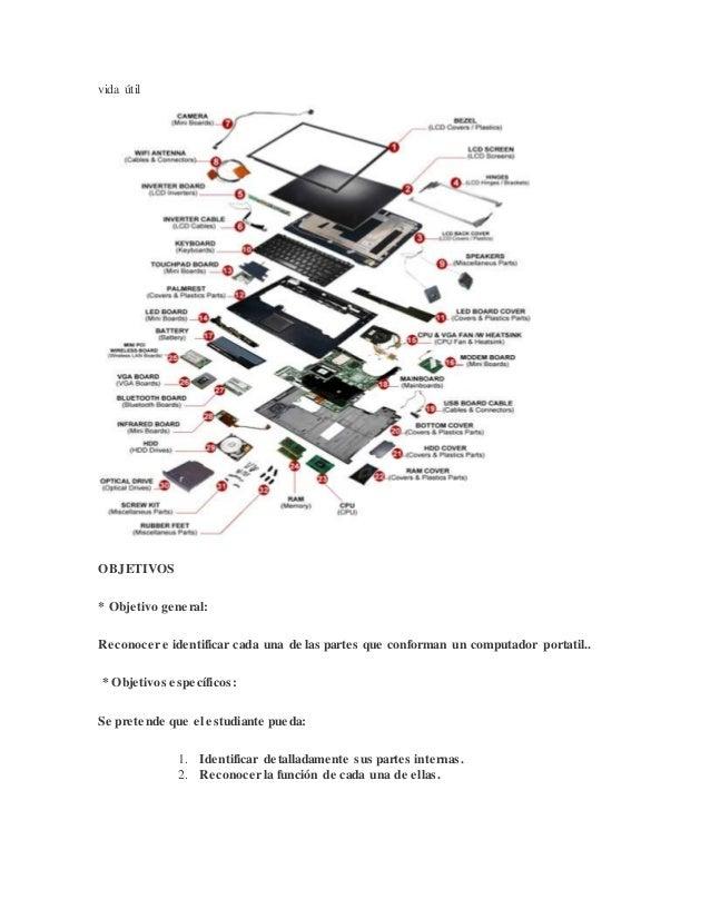 partes de una portatil Slide 2