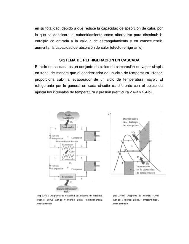 en su totalidad, debido a que reduce la capacidad de absorción de calor, porlo que se considera el subenfriamiento como al...