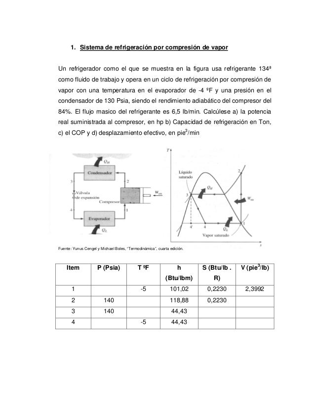 1. Sistema de refrigeración por compresión de vaporUn refrigerador como el que se muestra en la figura usa refrigerante 13...