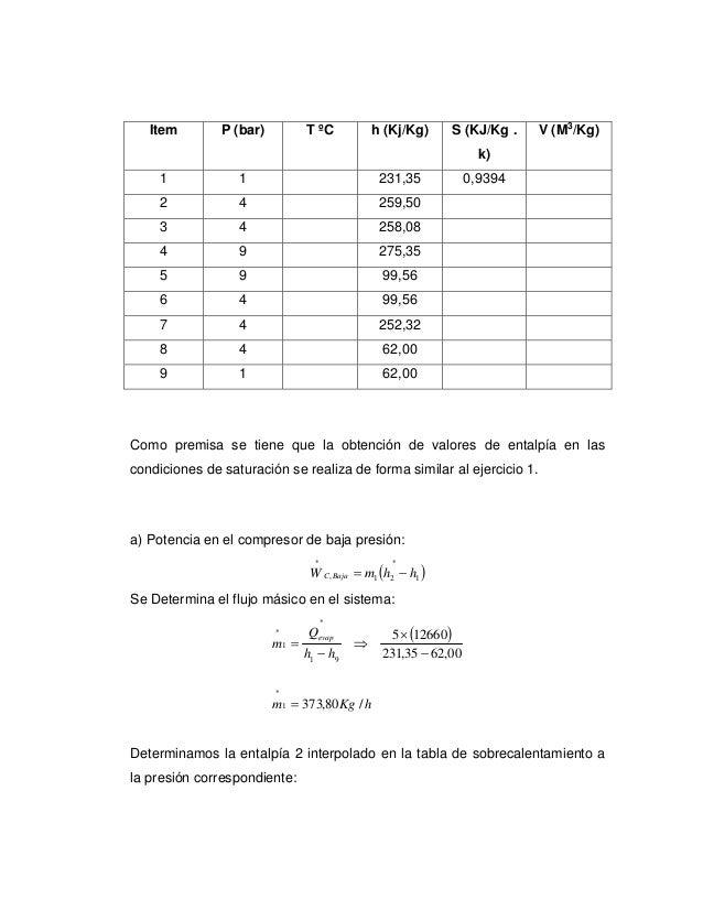 Item        P (bar)          T ºC          h (Kj/Kg)       S (KJ/Kg .   V (M3/Kg)                                         ...