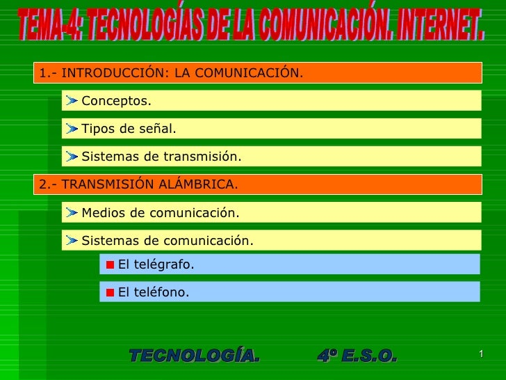 TEMA-4: TECNOLOGÍAS DE LA COMUNICACIÓN. INTERNET. 1.- INTRODUCCIÓN: LA COMUNICACIÓN. 2.- TRANSMISIÓN ALÁMBRICA. <ul><li>Co...