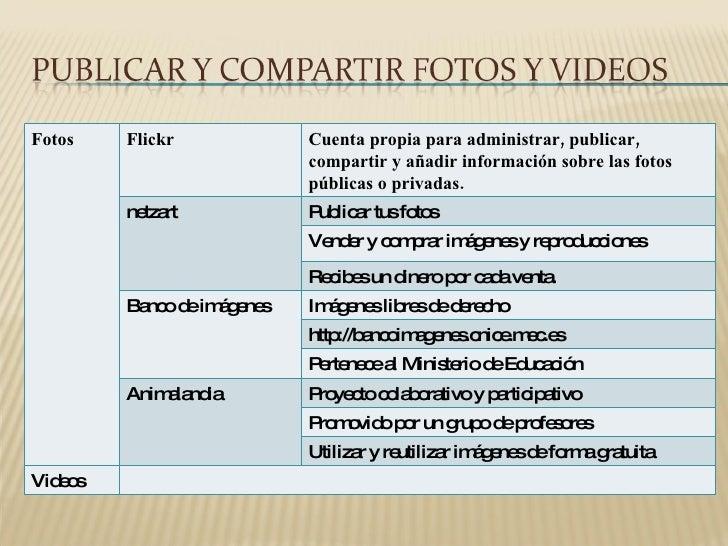 Fotos Flickr Cuenta propia para administrar, publicar, compartir y añadir información sobre las fotos públicas o privadas....
