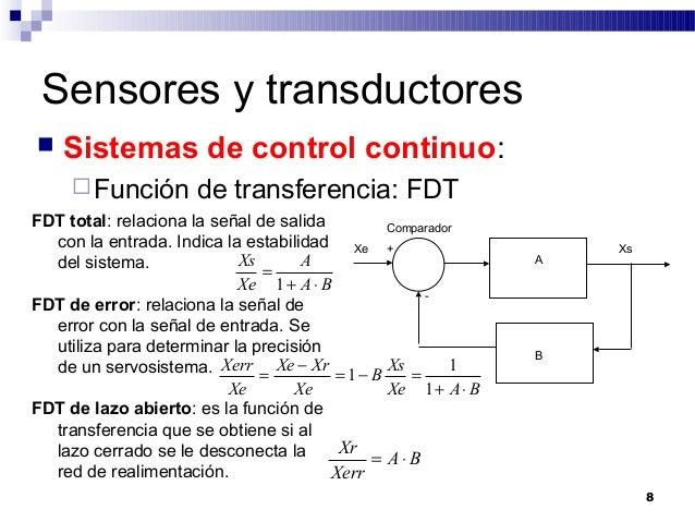 Tema 5 for Funcion de salida