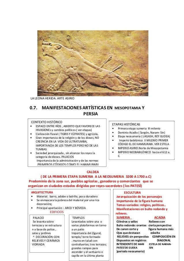 LA LEONA HERIDA. ARTE ASIRIO 0.7. MANIFESTACIONES ARTÍSTICAS EN MESOPOTAMIA Y PERSIA CALDEA ( DE LA PRIMERA ETAPA SUMERIA ...