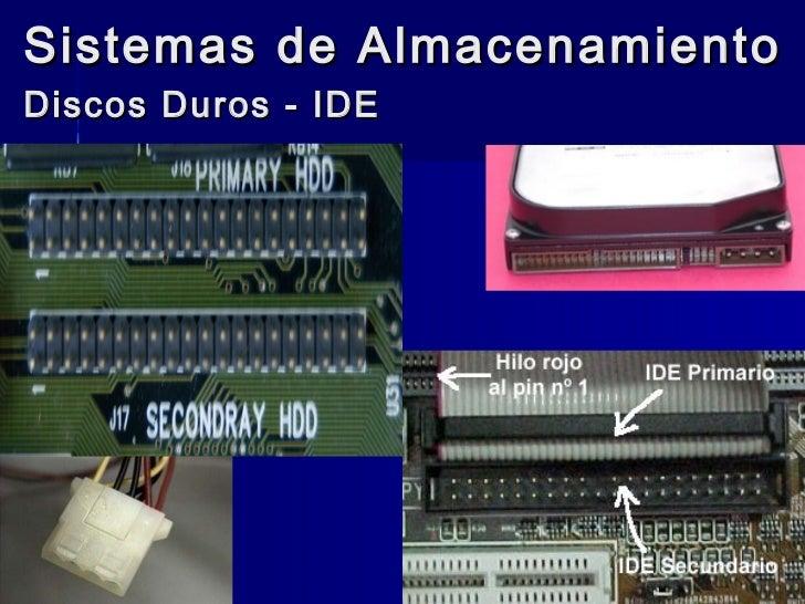 Sistemas de AlmacenamientoDiscos Duros - IDE