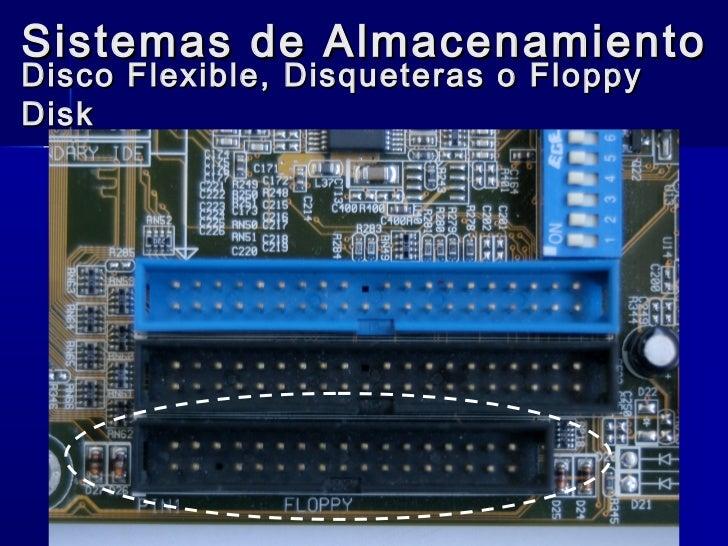 Sistemas de AlmacenamientoDisco Flexible, Disqueteras o FloppyDisk
