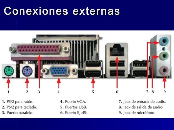 Conexiones externas